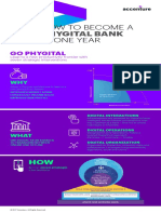 Accenture Phygital Bank in a Year Infographic India