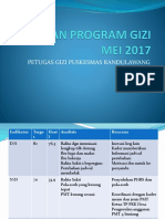 Ppt Capaian Program Gizi