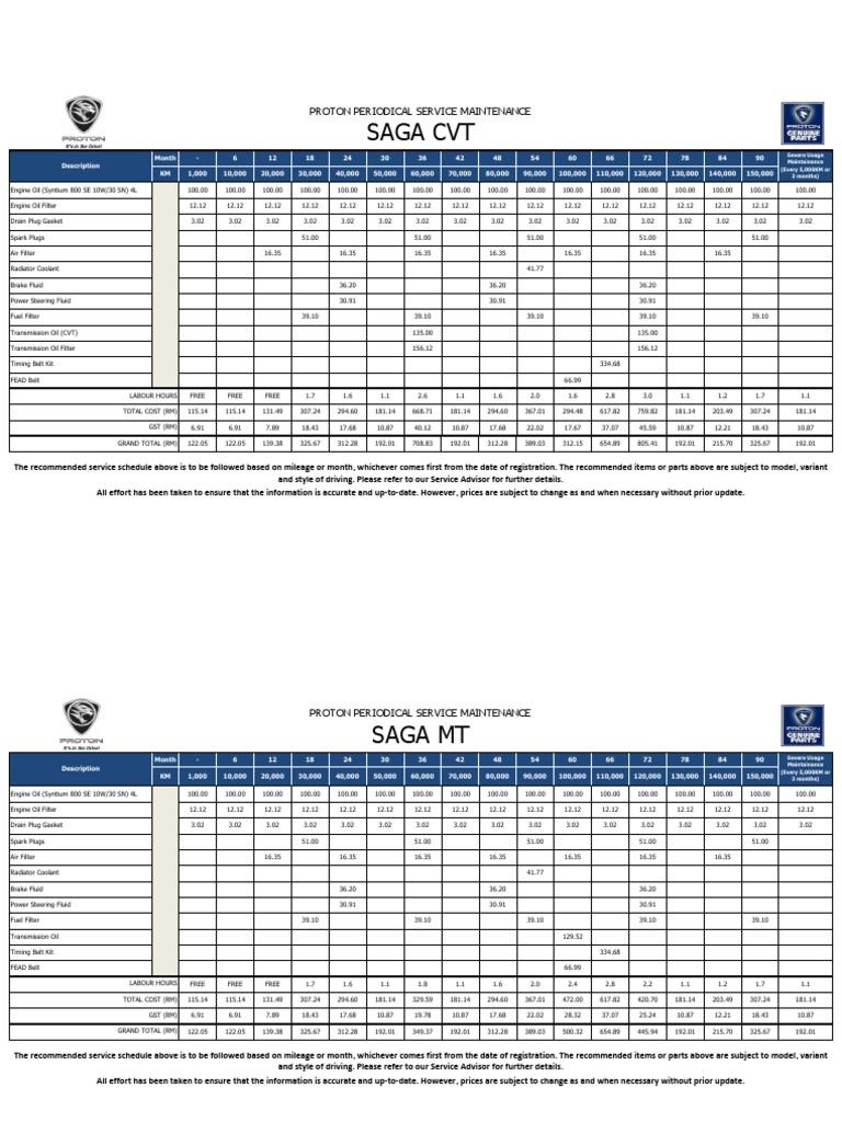 Proton Saga Service Menu | Automobiles | Vehicle Technology