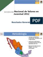 Resultados Generales ENVAJ 2012