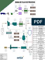 Diagrama de Flujo de Produccion de Conserva de Pescado-1