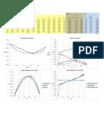 Ejemplo ELV Ajuste de Datos Cloroformo-metanol Margules