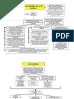 1.- Acto Juridico.pdf