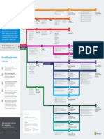 Certification Roadmap VMWARE