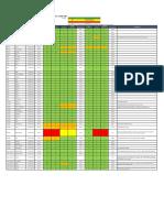 Apm Terminals Operations Status Update 04072017 17h00 Cet Status Per Terminal