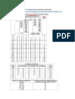 Calculo de Conductores Electricos Con Factores de Correccion