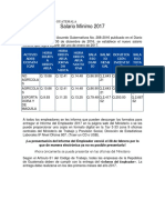 Salario Minimo de Guatemala