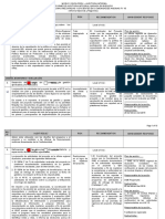 Informe de Auditoria 2015 WVP PCLyE