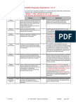 Preguntas_y_Expectativas_Master_v2.1-2_SP.pdf