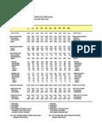 Producto bruto a precios constantes de 1954 - años fiscales (modelo de gasto-demanda agregada)