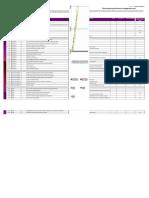 Procurement Performance Management Tool