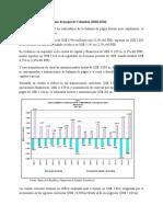 Análisis técnico de la balanza de pagos de Colombia -