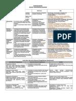 _Padanan KKO   Afektif-Kognitif-Psikomotor-swg 200417 (1).doc