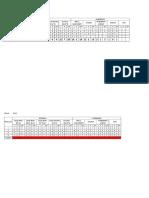 Distribusi Kasus Tb 2015-2016