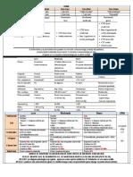 Biblia de Pediatria + Killers 2010.pdf