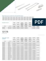 ODLI20170124 001 UPD en US PLt-16118CR InstantFit Ballast Compatibility Guide 2017