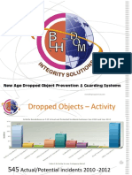 Presentation - BLH Dropped Object Prevention and Guarding Systems