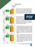 Fishery Statistics