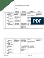 intervensi_kimia_f1_2014.doc
