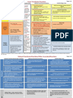 Transfusion Chart PDF Version