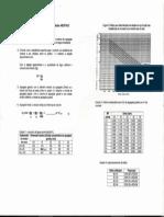 89241369-Abaco-e-tabelas-para-dosagem-de-concreto-pelo-metodo-ABCP.pdf