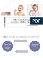 Clase 1 - Paper Farmacocinetica Odontopediatria