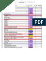 Check List SP2TP