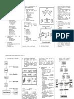 Quimica y Materia Totoras 1
