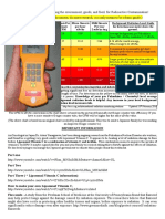Using a Geiger Counter to Test Food for Radioactive Contamination