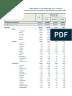 ANI_WEB_POB_IDENTIFICADA_20131231_SGE (1).xls