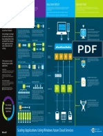 One_Azure 101_Poster.pdf