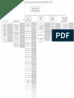 Lineas_de_Investigacion_de_Arquitectura.pdf