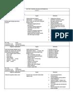 Daftar Standar Asuhan Keperawatan