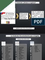 ESQUEMA DE REGISTRO DE LOS SINDICATOS