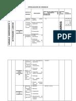 OPERALIZACION-DE-VARIABLES.docx
