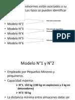 Tipos de Polvorín (Modelos)