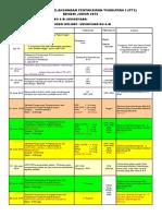 contoh Jadual Kerja Ujian Lisan Mendengar pt3