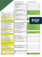 Tabela de Comparação de Direitos Trabr Urb e Rurais- Domesticos- Servidores