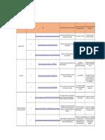 S5 Anel Dounce Evaluación.pdf