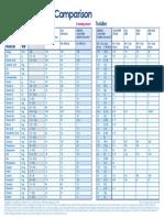 Kabrita Nutrition Comparison Chart V5