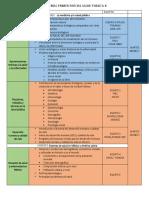 Temas Primer Parcial Salud Publica II