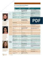 Contact Dermatitis Boards Fodder Summer 2015