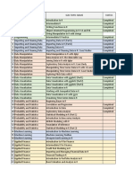 Courses on DataCamp