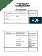 3.1.7 4 Analisis Hasil Kaji Banding Pkm Maj i