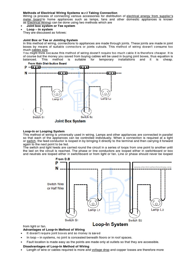 Isi Specifications Electrical Wiring Systems In Domestic And Home System Unique Collection Diagram Ideas