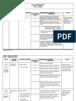 336258898-RPT-Sains-Tahun-1-DLP-2017.docx