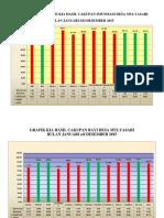 data mulya print 2015.docx