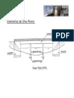 introdução pontes.pdf