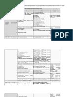 Daftar Dokumen Akreditasi