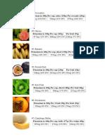 High Potasium Fruit